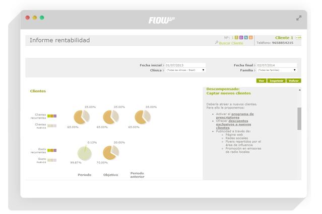 software de gestión y marketing para clínicas de estética y belleza - gestión para clínicas - flowww